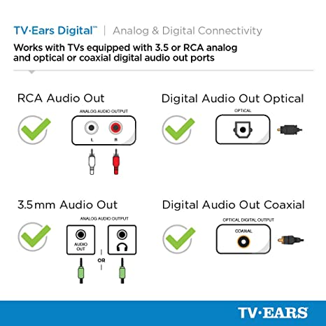 amazon com tv ears digital wireless headset system connects to rh amazon com Home Cable Wiring Diagram Direct TV Wiring Guide
