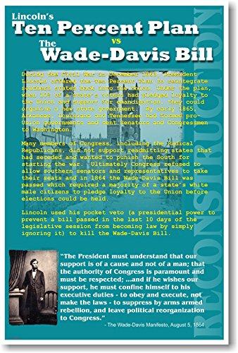 U.S. Reconstruction - Lincoln's 10% Plan vs Radical Republicans - History Classroom Poster