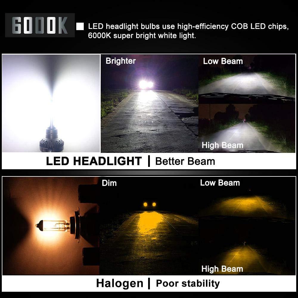 Womdee H1 LED Ampoule pour Voiture Super Brillante 4000LM 6000 K Blanc Froid Lumi/ère Lot de 2 Haute//Basse Faisceau IP68 /étanche Brouillard