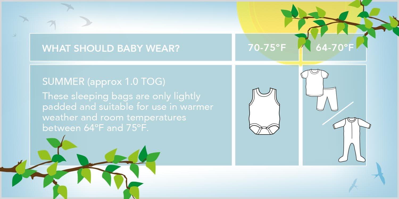 3-4 years//110cm Slumbersac Summer Sleeping Bag with Feet 1.0 Tog Dinosaur