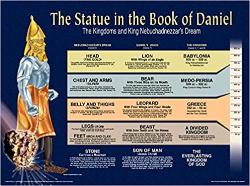 Statue In The Book Of Daniel Chart Laminated Statue In The Book Of Daniel King Nebuchadnezzar S Dream 9781890947767 Amazon Com Books