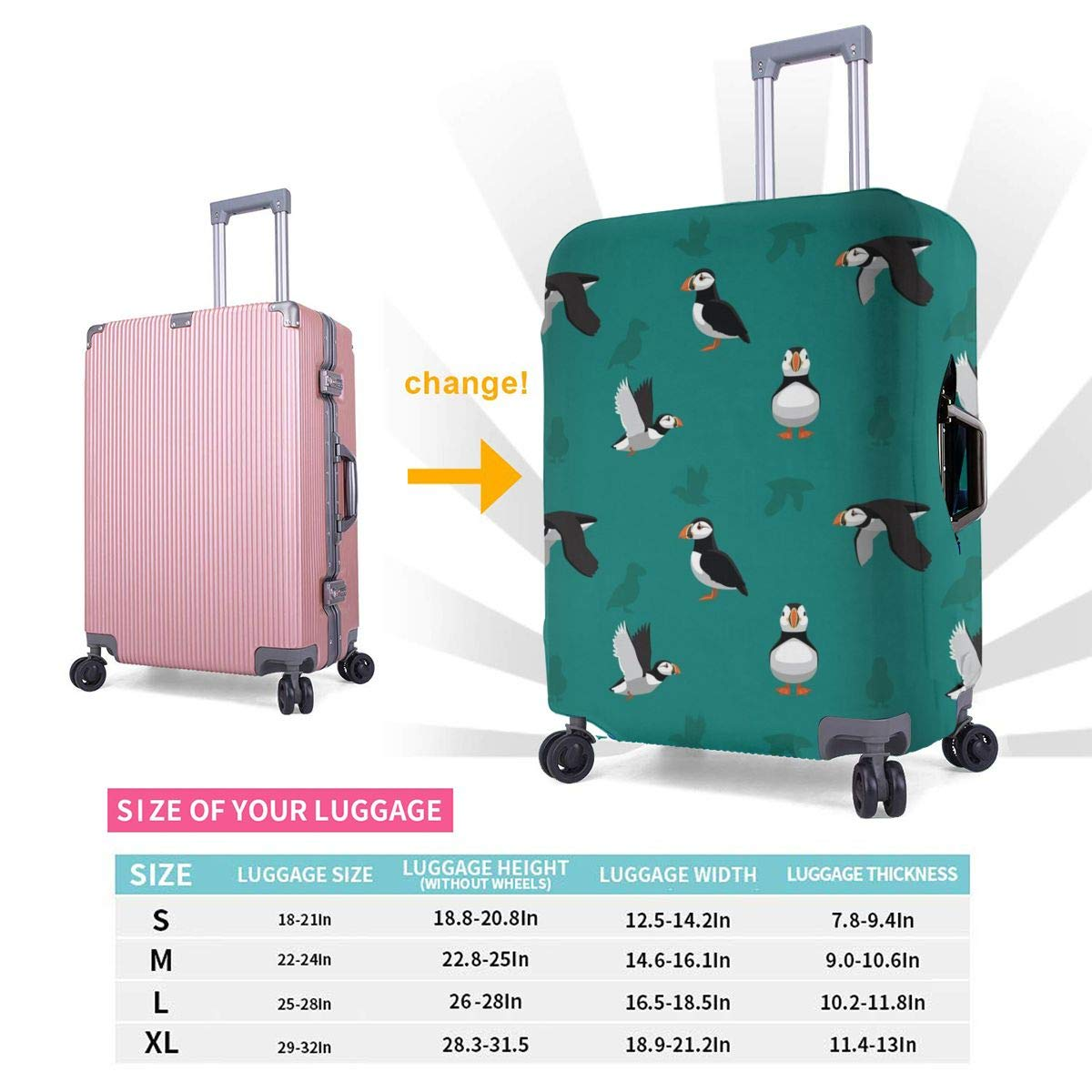 Puffin Birds Travel Luggage Cover Suitcase Protector Washable Zipper Baggage Cover