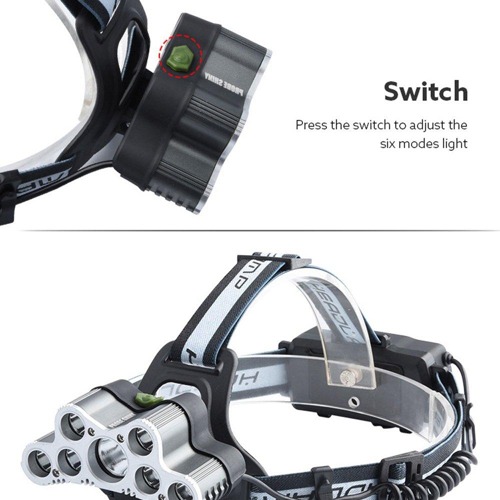 KLSHW 7 LED Headlight Glare Charging USB High Power Charging Outdoor Waterproof Night Fishing Headlights (Size : B)