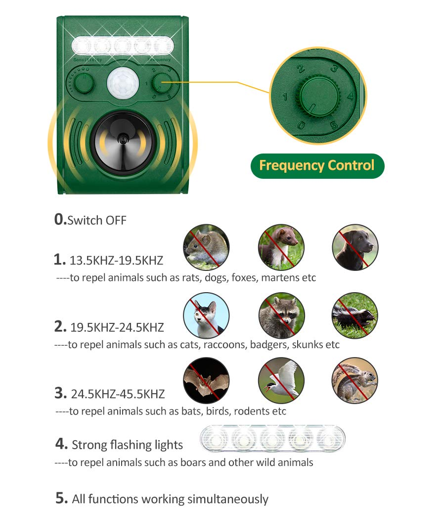 Repelente de Gatos Batería de Energía Solar Ultrasónico Impermeable para Animales Ahuyentador de Repelente de Animal para Ratones, Gatos, Perros, Pájaros, ...