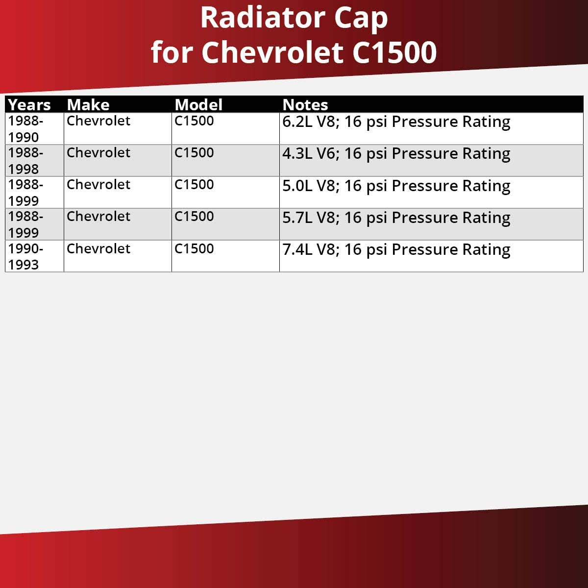 2262271001 A//C Condenser New 1160516