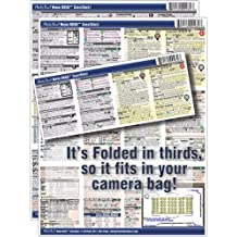 PhotoBert Photo CheatSheet for Nikon D850 Digital SLR Camera