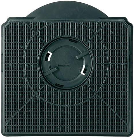 IKEA – Filtro de carbón para campana IKEA LUFTIG BF325 NYTTIG FIL 558 – FIL558: Amazon.es: Grandes electrodomésticos