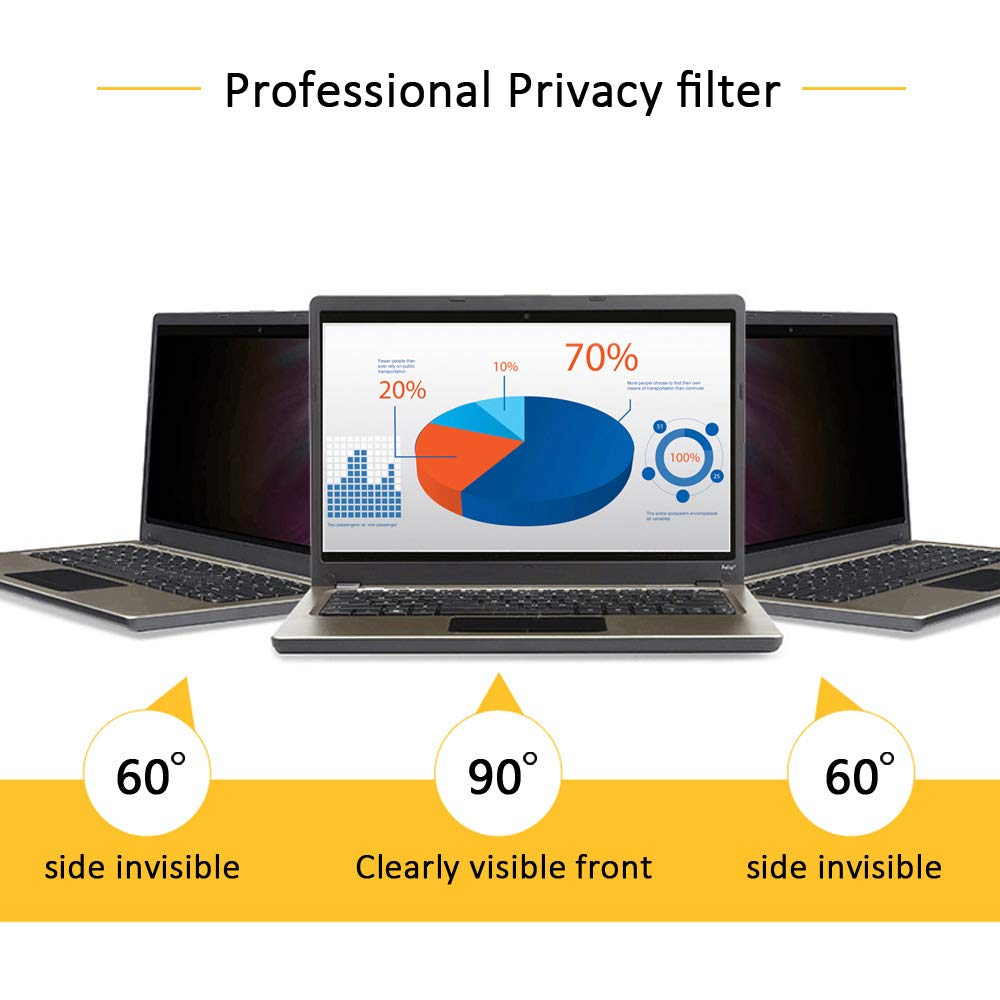 14.0 Widescreen Anti-Scratch CLKJ Laptop Privacy Screen Filter,Computer Privacy Screen Filter Anti-Glare Blocks 96/% UV for 14 15.6 17 19 21.5 22 23 24 Information Protection 16:9
