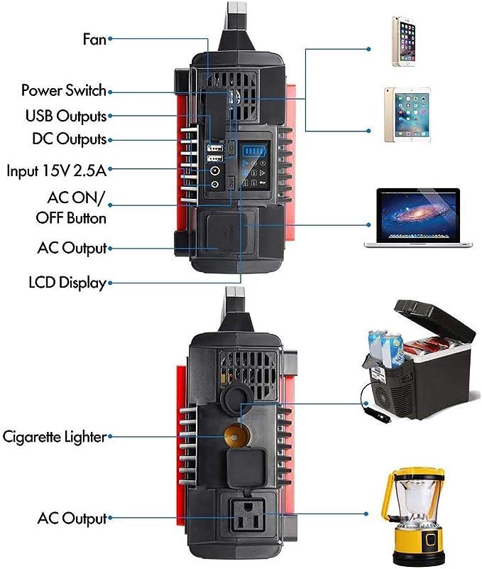 LLC 54000mAh Generador Solar 200Wh / inversor Acampar Central eléctrica de Emergencia CPAP, Panel Solar/Carga de Enchufe de la Pared/del Coche Negro: Amazon.es: Hogar