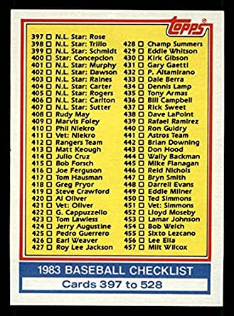 Amazoncom 1983 Topps 526 Checklist None Baseball Card