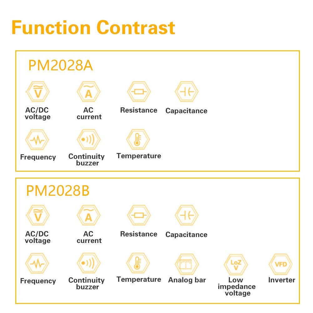 PM2028A PM2028A//B 6000 cuentas Pinza digital mult/ímetro NCV Hz Ohm Capacitancia Medidor de temperatura Pinza amperim/étrica