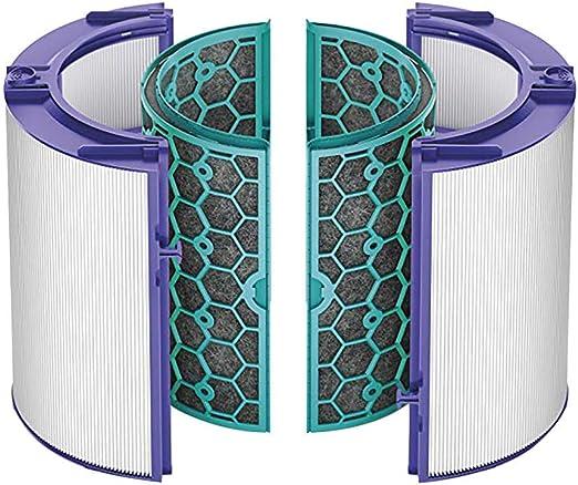 BLUELIRR - Filtro HEPA de cristal para ventilador de purificador ...