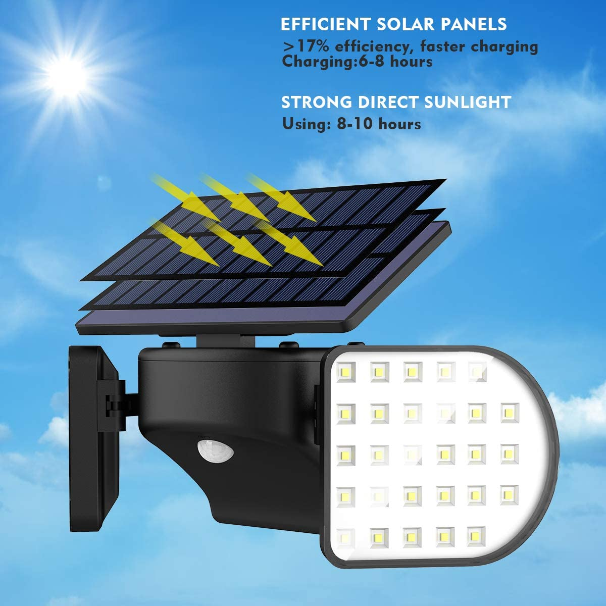 JBHOO 56 LED Solarleuchte Aussen mit Bewegungssensor Dual Kopf Strahler IP65 Wasserdicht 360/°Einstellbare Solar Wandleuchte f/ür Haust/ür Garten Patio Solarleuchte f/ür Au/ßen