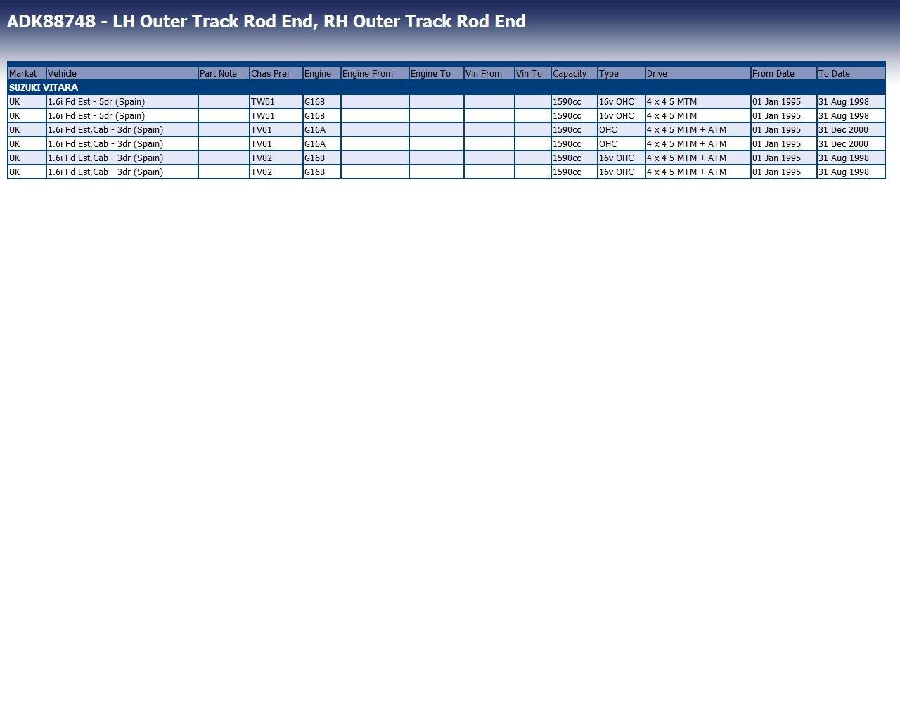 BP ADK88748 Testina Sterzo SX Esterna