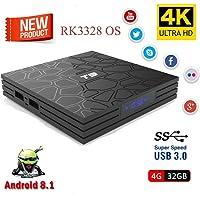 T9 Android 8.1 Mini PC, 4GB/32GB Android TV Box, RK3328 UHD 4K 1080P Bluetooth Smart TV Box TX3 Mini X96 Mini MXQ Pro