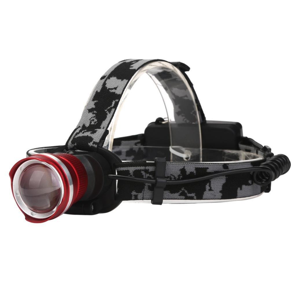 Batterypocciol 5000 Lumens Xm L T6 Zoomable Headlamp Super Bright High Power Cree Black Led Headlight