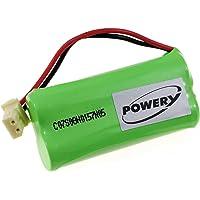 Batería para Motorola Babyphone MBP20