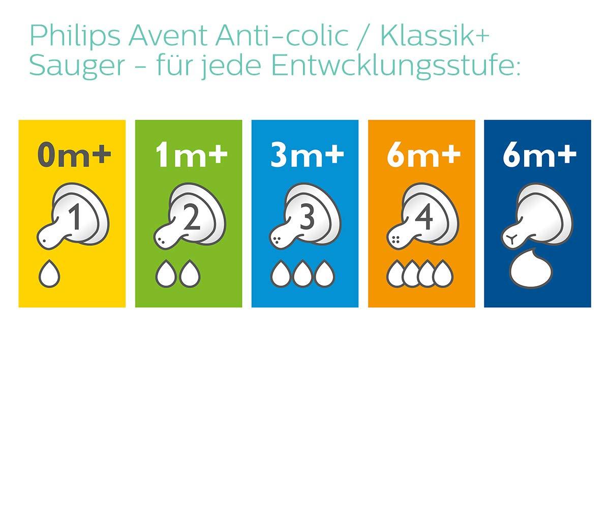 transparent Philips Avent Anti-colic Flasche mit AirFree Ventil SCF813//14 260ml 1er-Pack