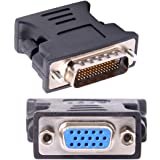 10.2 DMS-59 Pin to 2 Dual VGA 15 Pin Female Video Card Splitter Adapter Cable