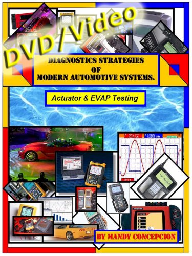 (No Start - 2 (Actuator, Injectors, Coils & EVAP Emission Testing))