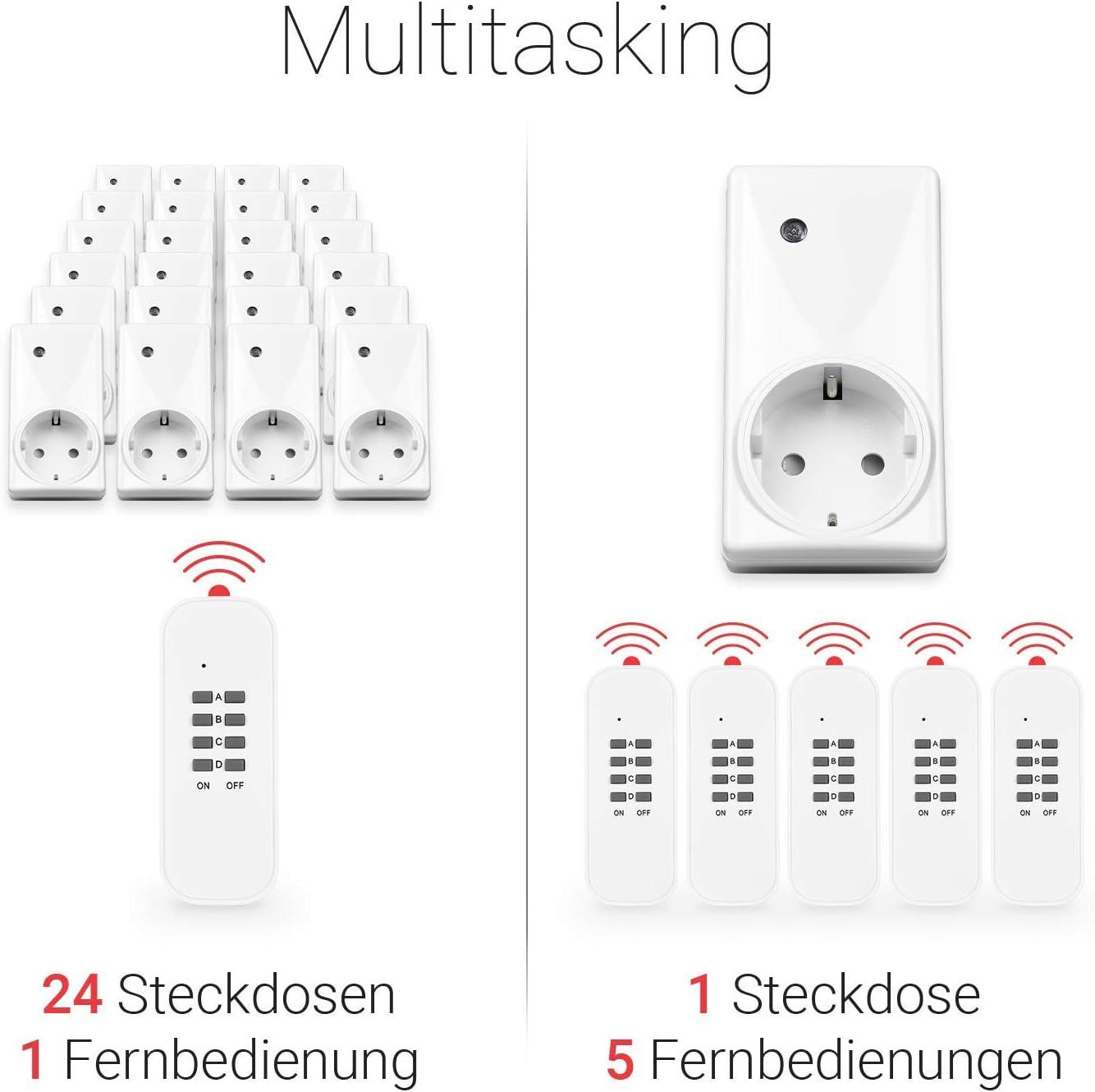 LED-Statusanzeige Funksteckdosenset bis zu 25m Reichweite HEITECH 2er Funksteckdosen Set mit Fernbedienung Kindersicherung Funksteckdose f/ür den Innenbereich IP20 mit selbstlernende Codierung