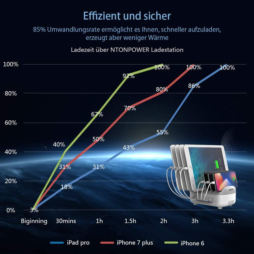 NTONPOWER nton Power USB estaci/ón de Carga para 10/Tel/éfono M/óvil Y Tableta 120/W estaci/ón para Varios Dispositivos de/ /Color Blanco//Gris