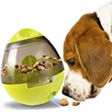 SunGrow Interactive IQ Dog Treat Ball Toy, 4-inches (Diameter) by 4.5-inches (Height), Slow Feeder, Food Dispenser, Improves Digestion, Physical and Mental Stimulation