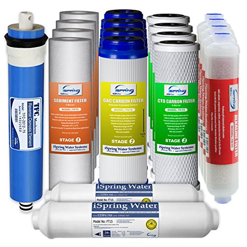 iSpring F19K75 2-Year Filter Replacement Supply Set For 6-Stage Reverse Osmosis Water Filtration Systems by iSpring