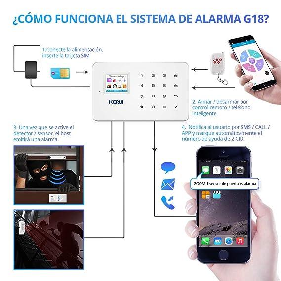 KERUI G18 Sistema de Alarma gsm Inalámbrico- Kit Alarma de Seguridad para Casa DIY con Sensor de Puerta/Detector de Movimiento PIR para ...