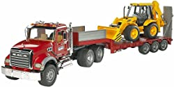 Top 10 Best Toy Semi Trucks (2020 Reviews & Buying Guide) 1