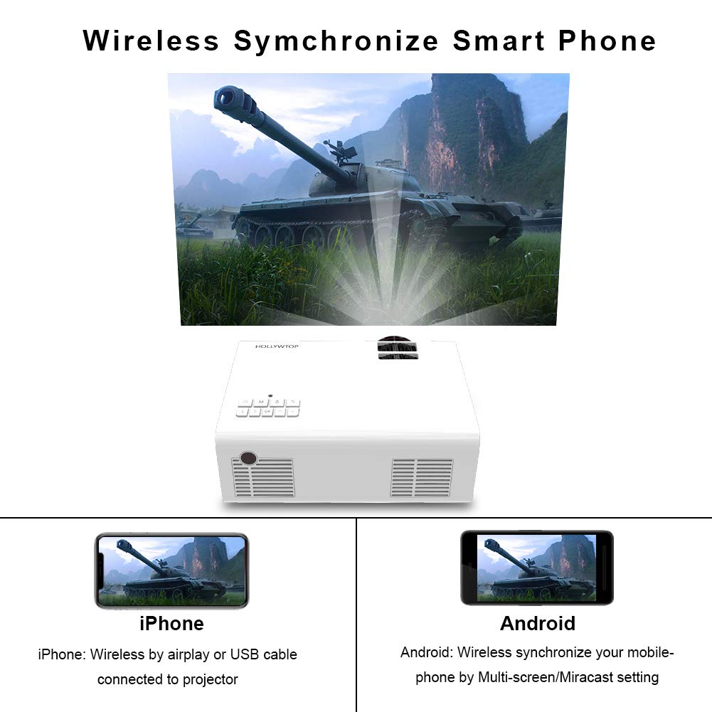 HOLLYWTOP HD Mini Portable Projector 2800 Lux WiFi Wireless Synchronize Smart Phone Screen,1080P Supported 180'' Display, Multimedia Connections, Compatible with Laptop/PS4/Fire TV Stick/Computer/DVD by HOLLYWTOP (Image #5)