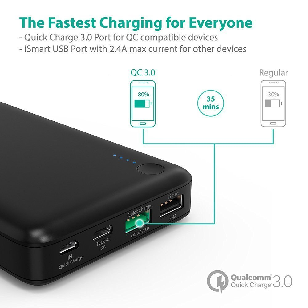 Amazon com usb c power bank ravpower 20100 portable charger qc 3 0 qualcomm quick charge 3 0 20100mah input output type c battery pack for iphone