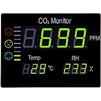 Medidor Co2 profesional de pared con gran pantalla 38x28cm para hostelería y empresas - Detector de dióxido de carbono…