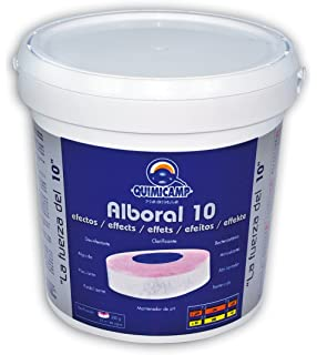 Qp - Invernaje Dosif.Automat.2Kg.201101Q: Amazon.es ...