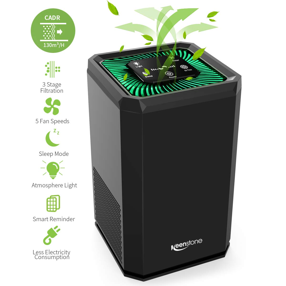 Upgraded Air Purifier for Home Allergies and Pets, 5 Speed, 3 in 1 True HEPA Filter, Ultra Quiet Air Cleaner for Hairs Pet Dander Smokers Mold Pollen PM 2.5, Perfect for Bedroom Office