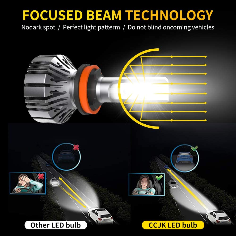 High//Low Beam,Fog Light Bulb Conversion Kit 100W 12000LM 6000K Xenon White CCJK 9007//HB5 LED Headlight Bulbs IP67,CSP Chips,360 Degree
