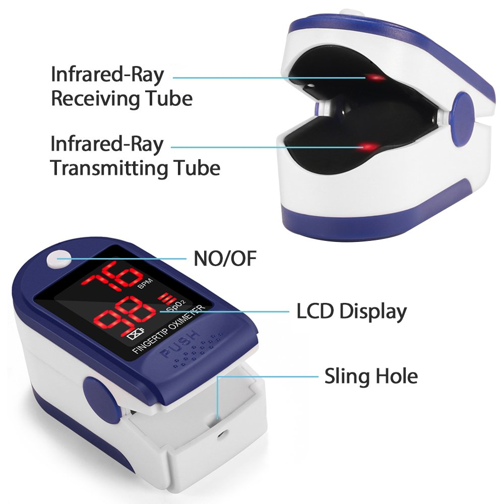 Oxímetro de Dedo GrandBeing, Medidor de Oxígeno en Sangre y Monitor de Frecuencia Cardíaca con Pantalla OLED, Pulsioxímetro Oxígeno en Sangre para Adultos y ...