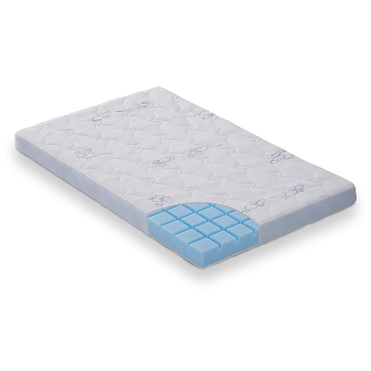 Matratze CLASSIC und Nestchen Amelie blau inkl FabiMax 3444 Beistellbett BOXSPRING wei/ß