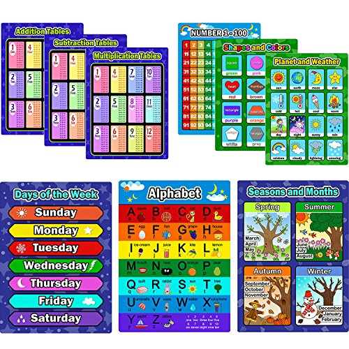 Bememo 9 Pieces Educational Preschool Posters Learning Poster Kit for Toddlers, Alphabet, Number 1-100, Shapes and Colors, Seasons and Months, Planet and Weather, Days of the Week, Addition Subtractio (Learning Poster)