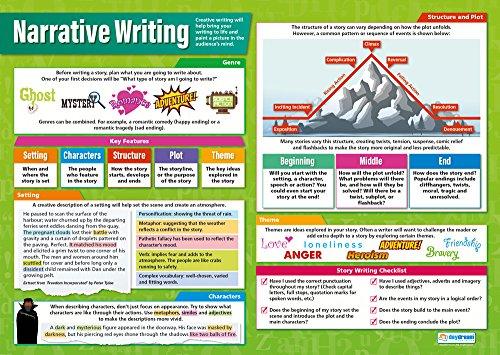 - Narrative Writing | English Posters | Laminated Gloss Paper Measuring 33