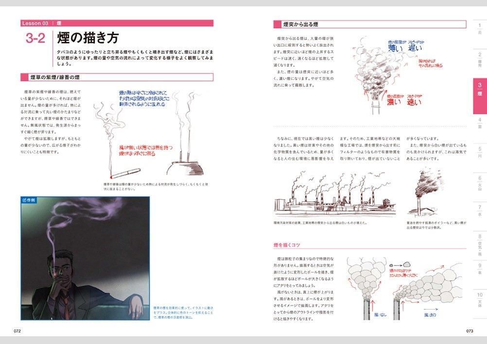 物理表現のイラスト描画 | 平井 ...