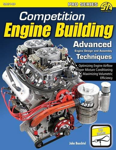 Competition Engine Building