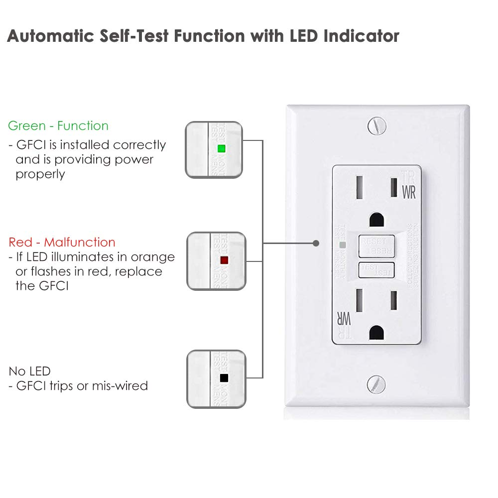 [6 Pack] BESTTEN 15A WR GFCI Outlet, Slim Outdoor Weather Resistant GFI, Tamper Resistant Receptacle with LED Indicator & Decor Wall Plate, TR Ground Fault Circuit Interrupter, UL Listed, White, USG5 by BESTTEN (Image #4)
