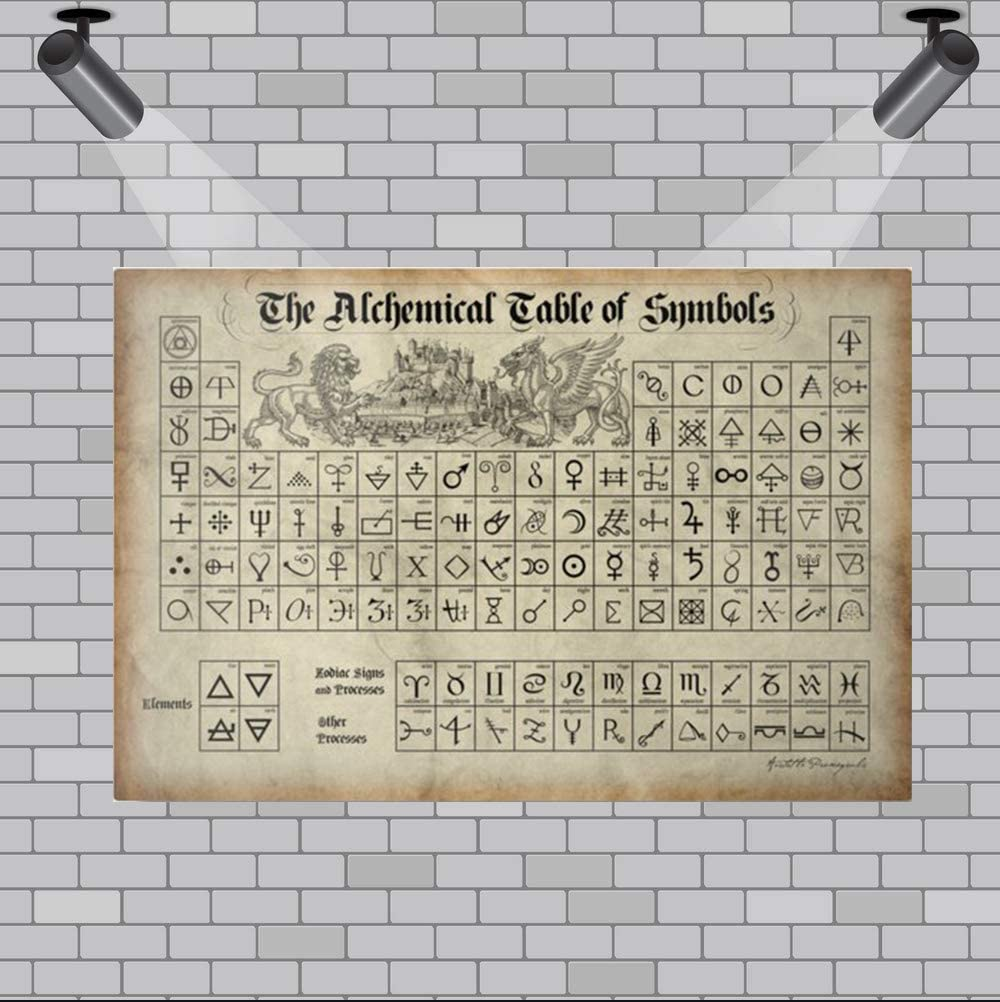 SmartCows The Alchemical Table of Symbols Retro Metal Tin Sign Posters Wall Decor 8x12 Inches