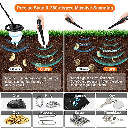 Metal Detector Pinpointer, Ultra Sensitive 360-degree Searching Waterproof Handheld Pin Pointer Wand with Spring Buckle Holster & LED Light+4 Free Batteries (Black)