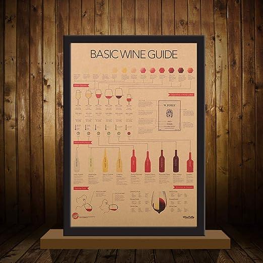 WSKRZS Etiqueta De La Pared Cartel De Vino Guía De ...