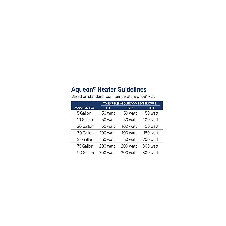 Aqueon Pro Adjustable Heater, 50W by Aqueon (Image #3)