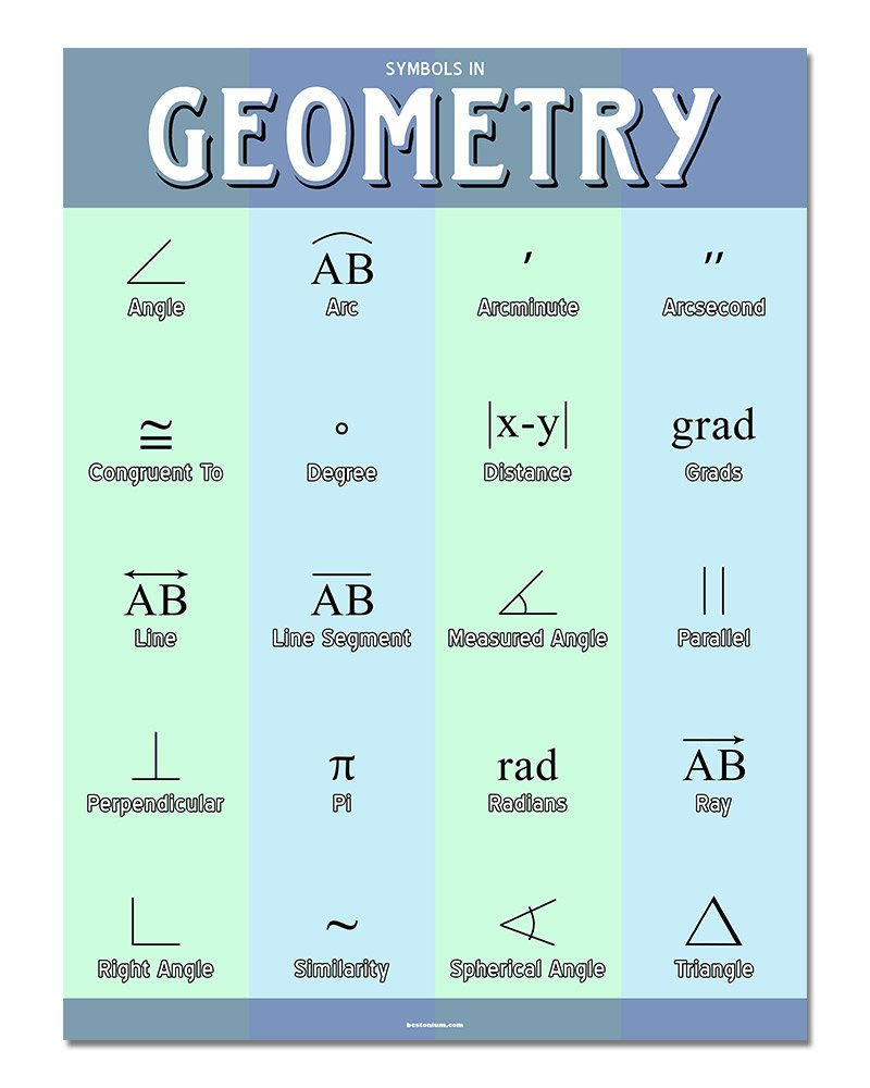 Amazon Symbols In Geometry 18 X 24 Classroom Poster Toys