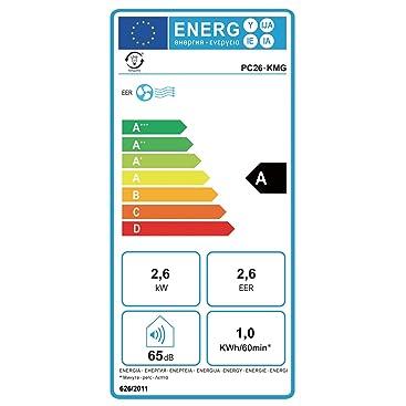 famgizmo 4 in 1 mobiles klimager t aircooler ventilator. Black Bedroom Furniture Sets. Home Design Ideas