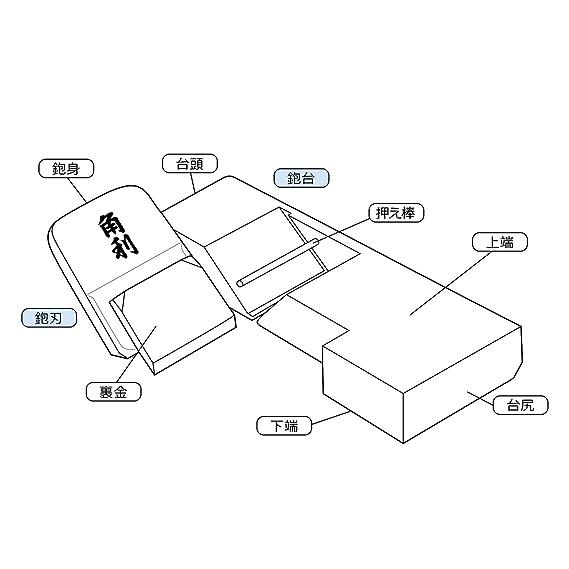 Amazon Com Kakuri Mini Kanna Wood Block Plane 42mm Kitchen Dining